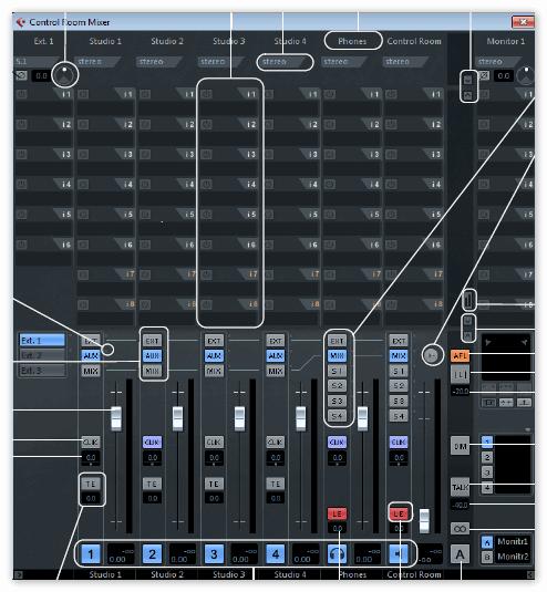 Control Room в Cubase 4