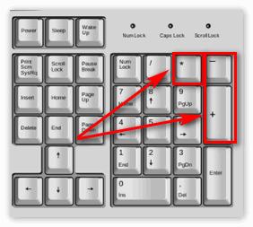 Горячие клавиши * и + и - в Кубейс 8