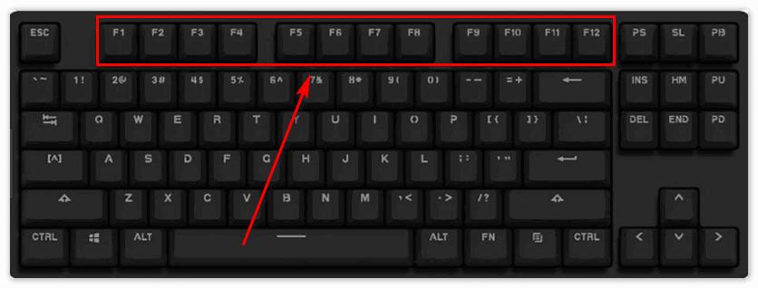 Кнопки от F1 до F12 на клавиатуре